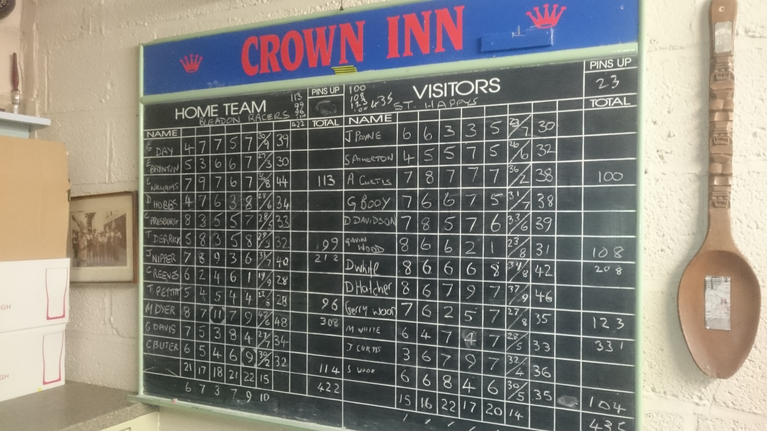 Racers v St. Happys - Steve James Cup, Crown Inn Axbridge