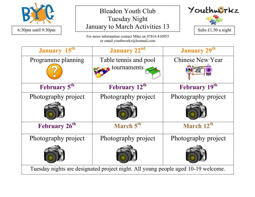 BYC Activities Jan-Mar 2013